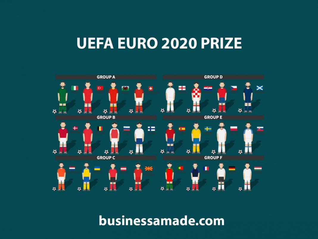 UEFA EURO 2020 PRIZE